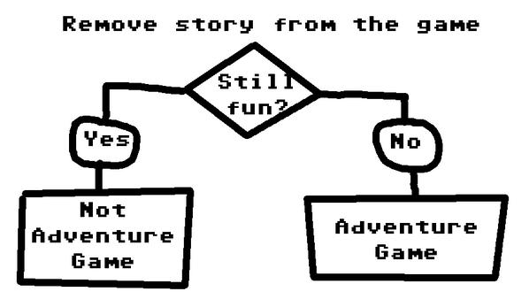 La narrativa en los videojuegos según Ron Gilbert
